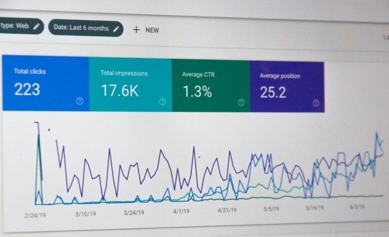 Jak zmniejszyć koszty kampanii Google Ads?